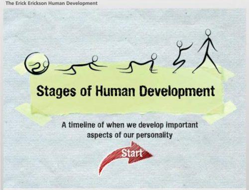 The Erick Erickson Human Development