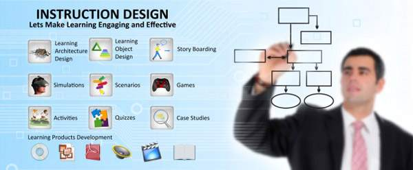 Instruction-Design