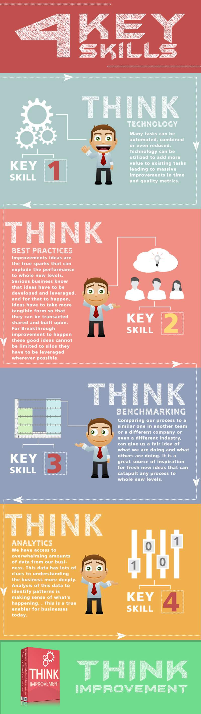 4 Key Skills of Continuous Process Improvement - Process Improvement