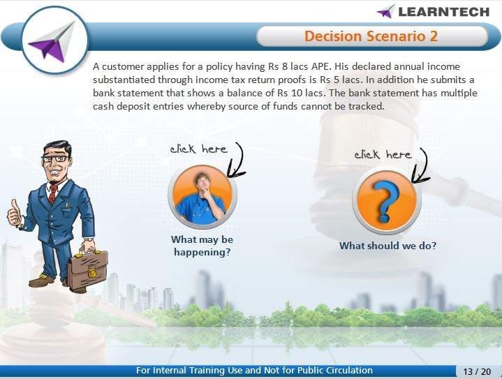 Anti Money Laundering Compliance Training - Learn Tech