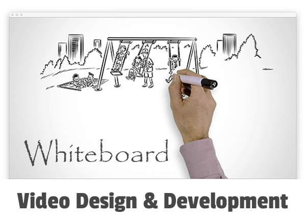 White Board Video Design & Development
